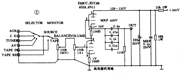 电源整流部分可通过一个航空插头与外部的电源变压器连接。 元器件选择方面应尽可能选择一些质量上乘的好料。首先是电子管,可用的型号有CV2492、E88CC、ECC88、6DJ8、6N11。不同时期不同厂牌生产的电子管在声音表现上有较大的差别,这种现象几乎是用静态测试不能说明问题的。近几十年科学的发展日新月异,电子管的发展却不尽人意,这自然与电子管被冷落了几十年不无关系,目前的生产水准还没有达到电子管鼎盛时期的水平,最好的电子管都是几十年前的货色。 在中国可以买到的管子里,SIEMENS的金脚E88CC可以说