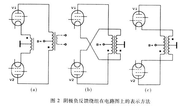 大家知道,在电子管功放中采用多极输出管时,除了要加总体负