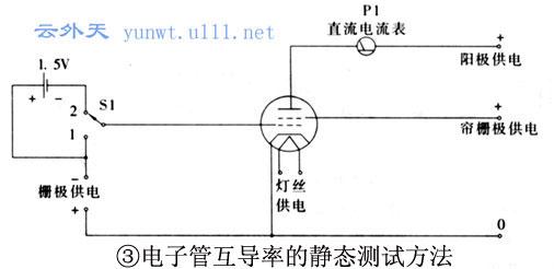 静态测试——测试电路接法如图③所示