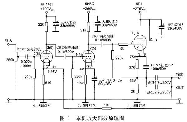 电源电路采用传统电子管整流clc滤波加充气管稳压